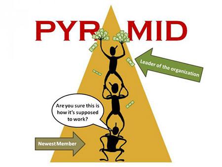 Multilevel Marketing vs Sistema Piramidale: differenze e affinità