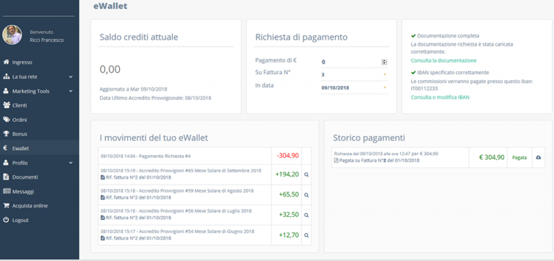 E-Wallet Incaricati alle vendite Dashboard Bridge