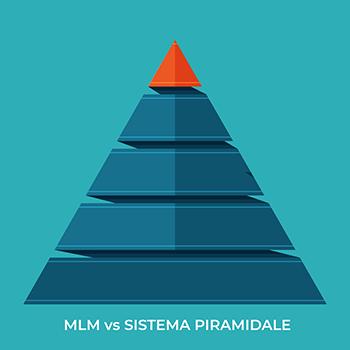 Differenza tra MLM e sistema piramidale: come riconoscere un multilevel marketing